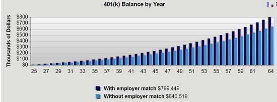 TW-employer-graph-3