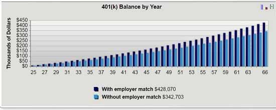 employer-match-graph